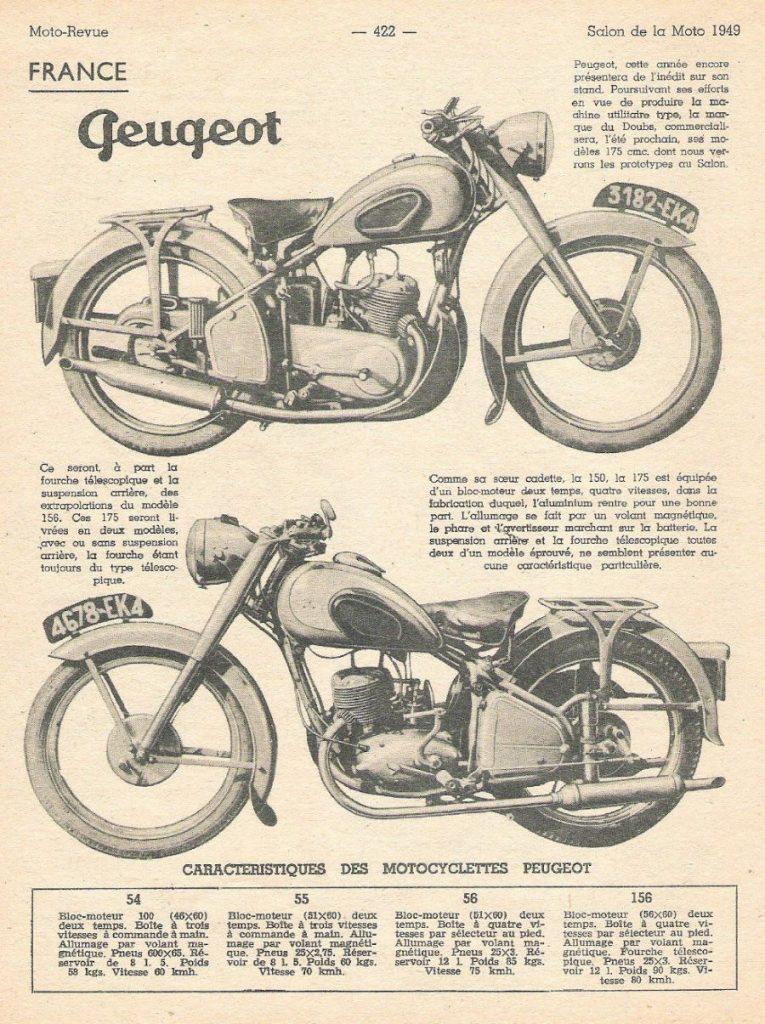 Bericht vom Salon de Moto 1949