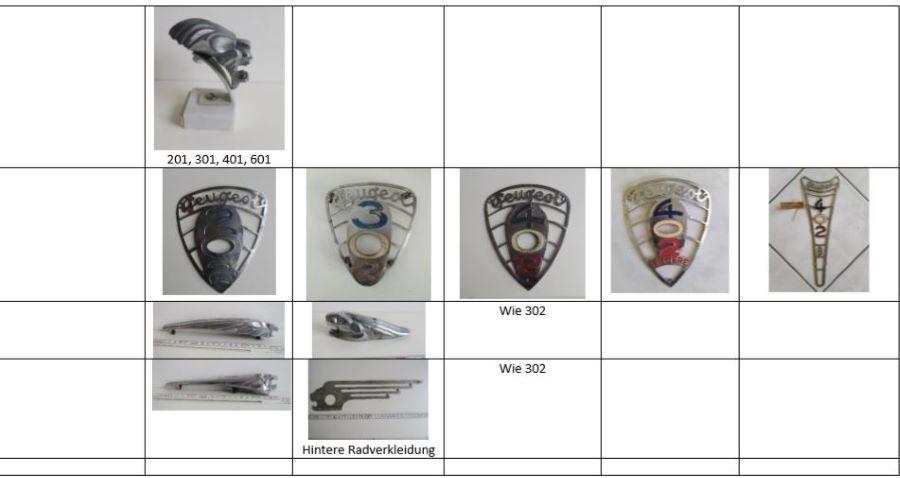 Vorwiegend Embleme der Baureihe 02 (bis auf den Löwen der Serie 01 ganz oben)