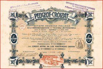 PEUGEOT-CROIZAT – Lizenz-Produktion in Italien von 1905 – 1907