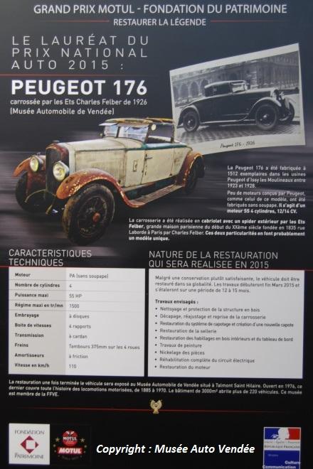 Museums - Steckbrief des Peugeot 176 Cabriolet