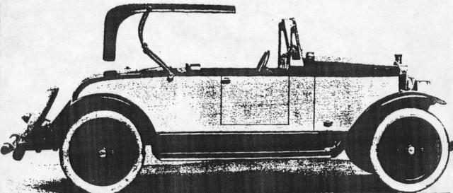Illustrationen zeigt die Kombination von Metalldach-Coupe und offenem Roadster